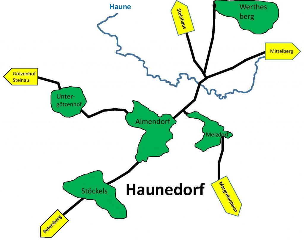 Skizze Haunedorf